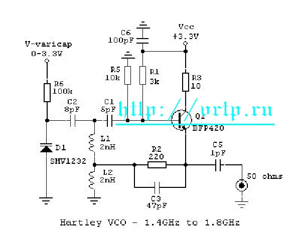 The Hartley VCO is similar to